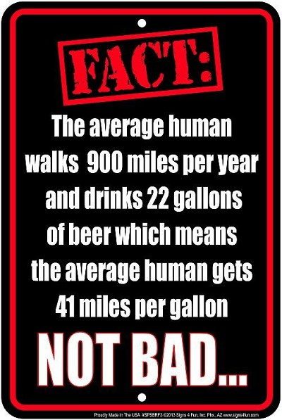 Beer Fact Sm. Parking Sign